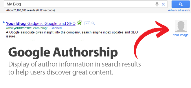 google-authorship-setup